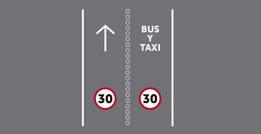 Dos carriles por sentido de circulación, siendo uno reservado para transporte público segregado.