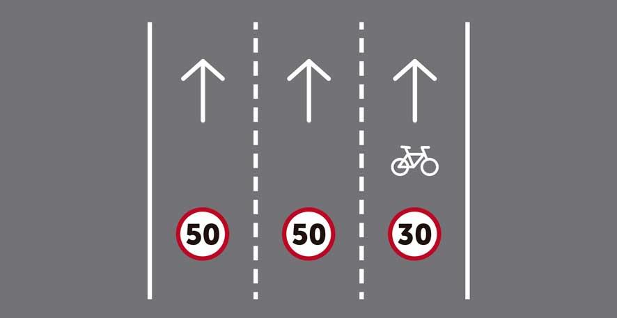 Tres carriles por sentido de circulación, siendo uno ciclocarril.