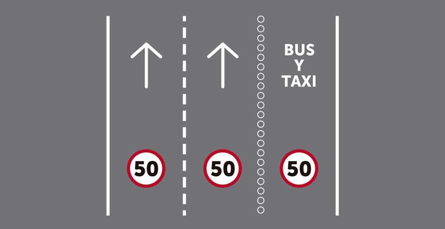 Tres carriles por sentido de circulación, siendo uno reservado para el transporte público segregado.