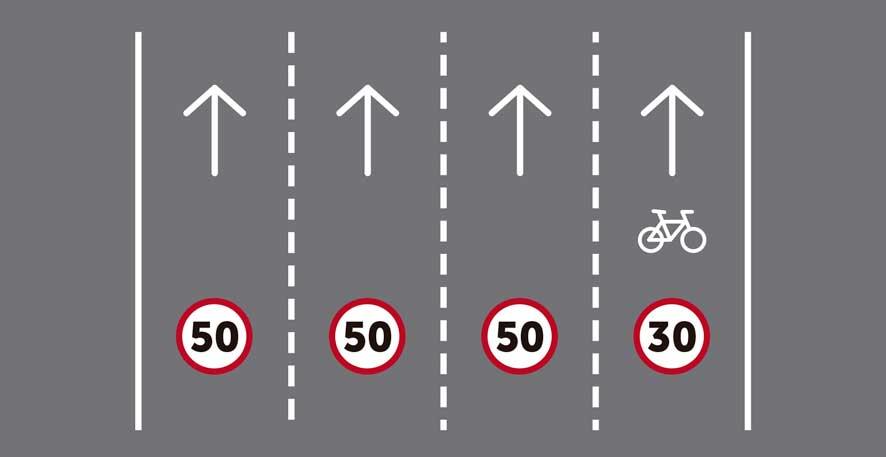 Más de tres carriles por sentido de circulación, siendo uno ciclocarril.